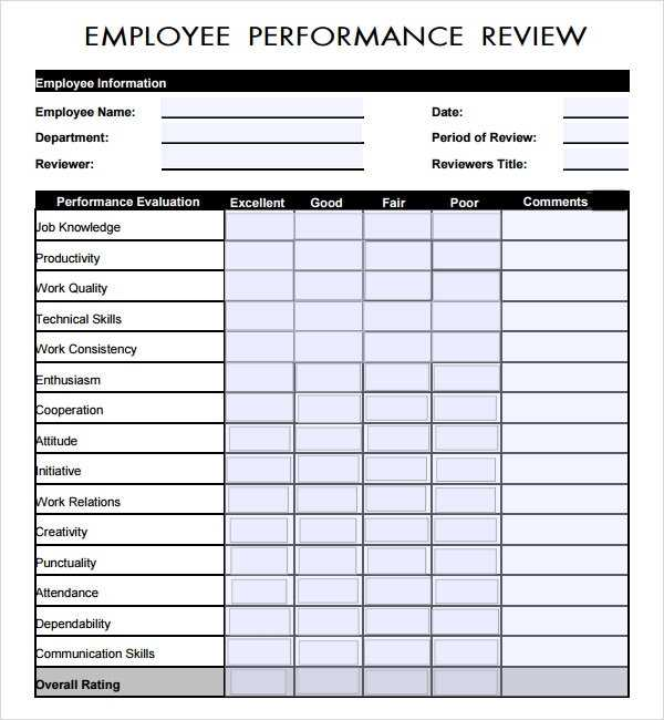 FREE 7 Employee Review Templates In PDF MS Word Pages
