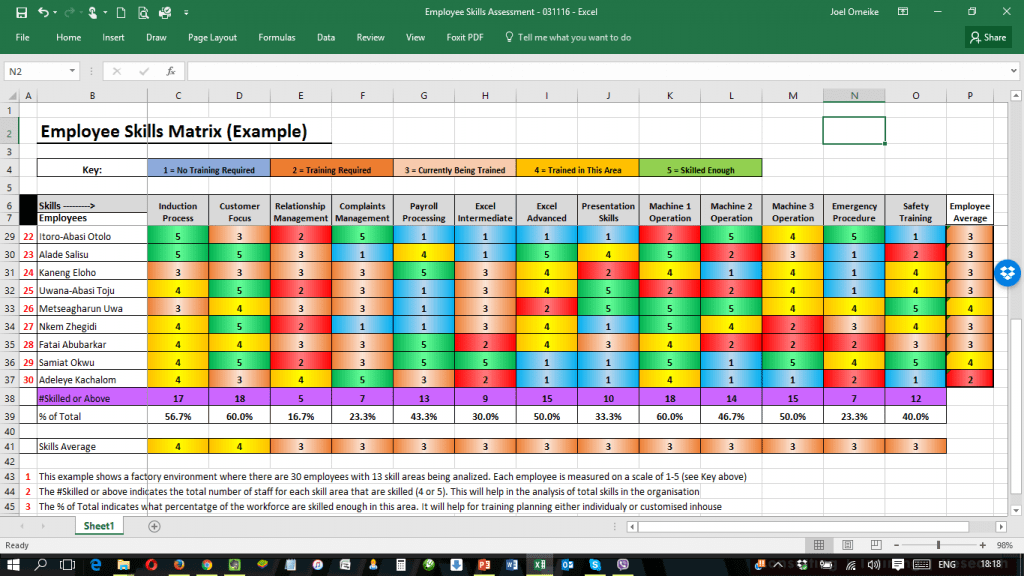 THE TOOL The Employee Skills Matrix Is An EXCEL Tool Used