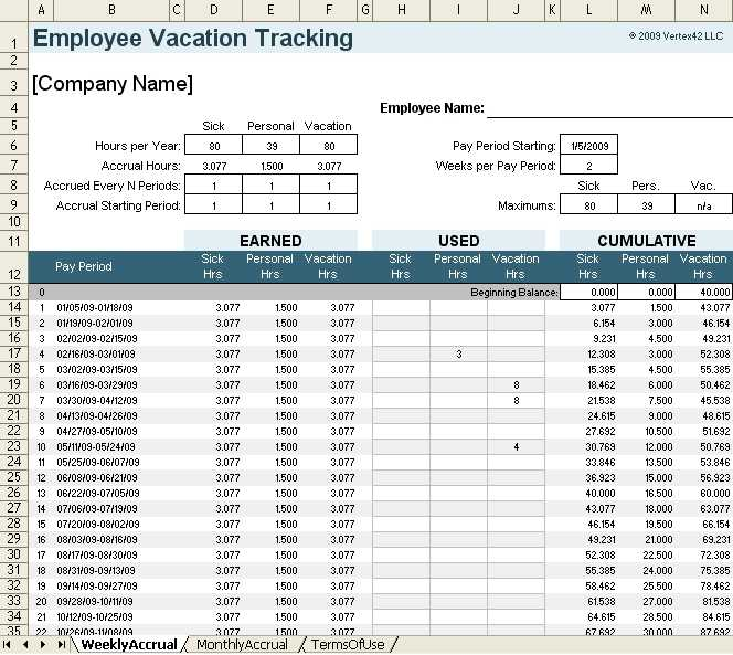 Employee Vacation Tracking Emmamcintyrephotography