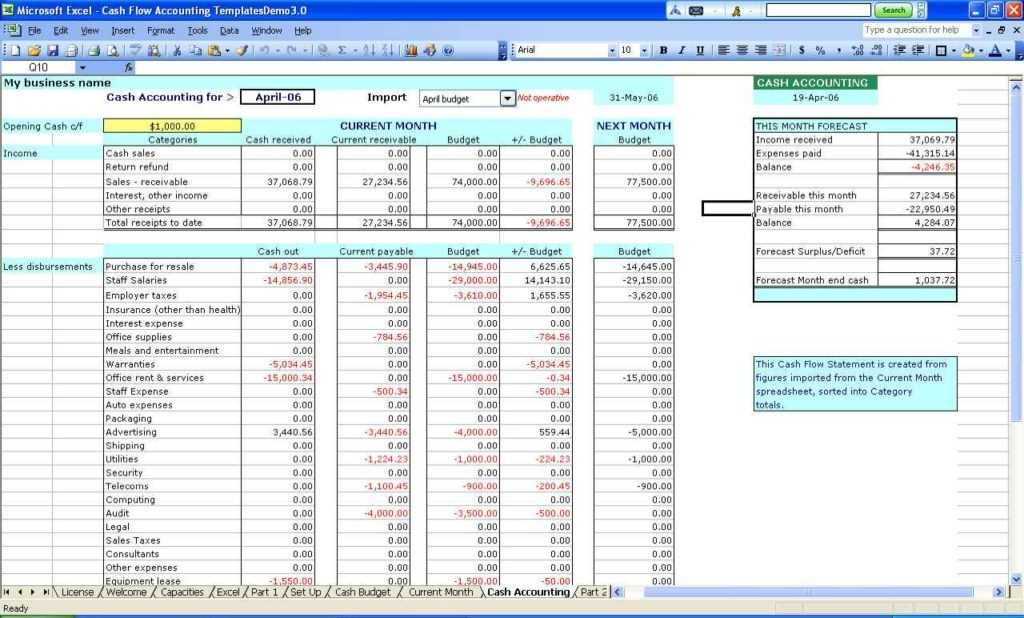 Bank Account Spreadsheet Template Db excel
