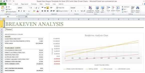 Break Even Analysis Template For Excel 2013 With Data