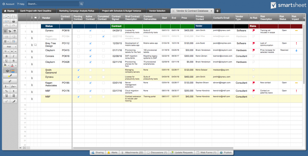 Contract Management Excel Spreadsheet Templates Natural