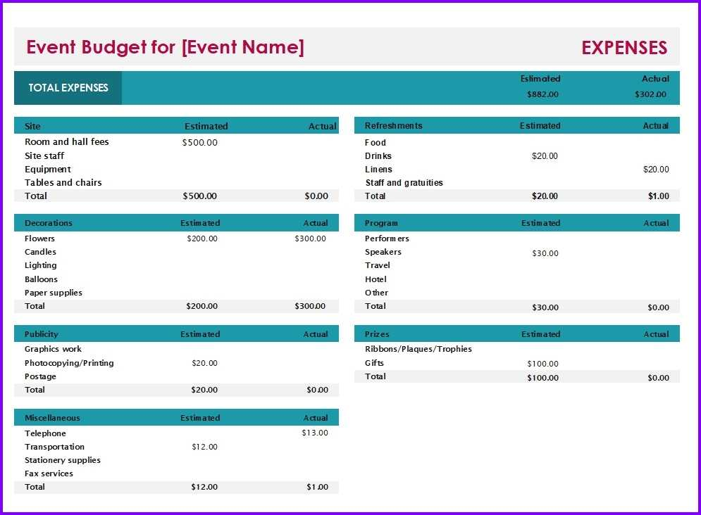 Event Budget Template EXCELTEMPLATES