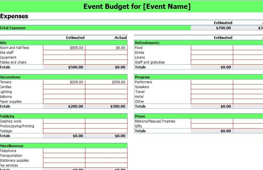 Event Budgeting Excel Template Excel Template Event