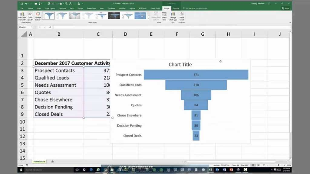 Creating Funnel Charts In Excel 2016 YouTube