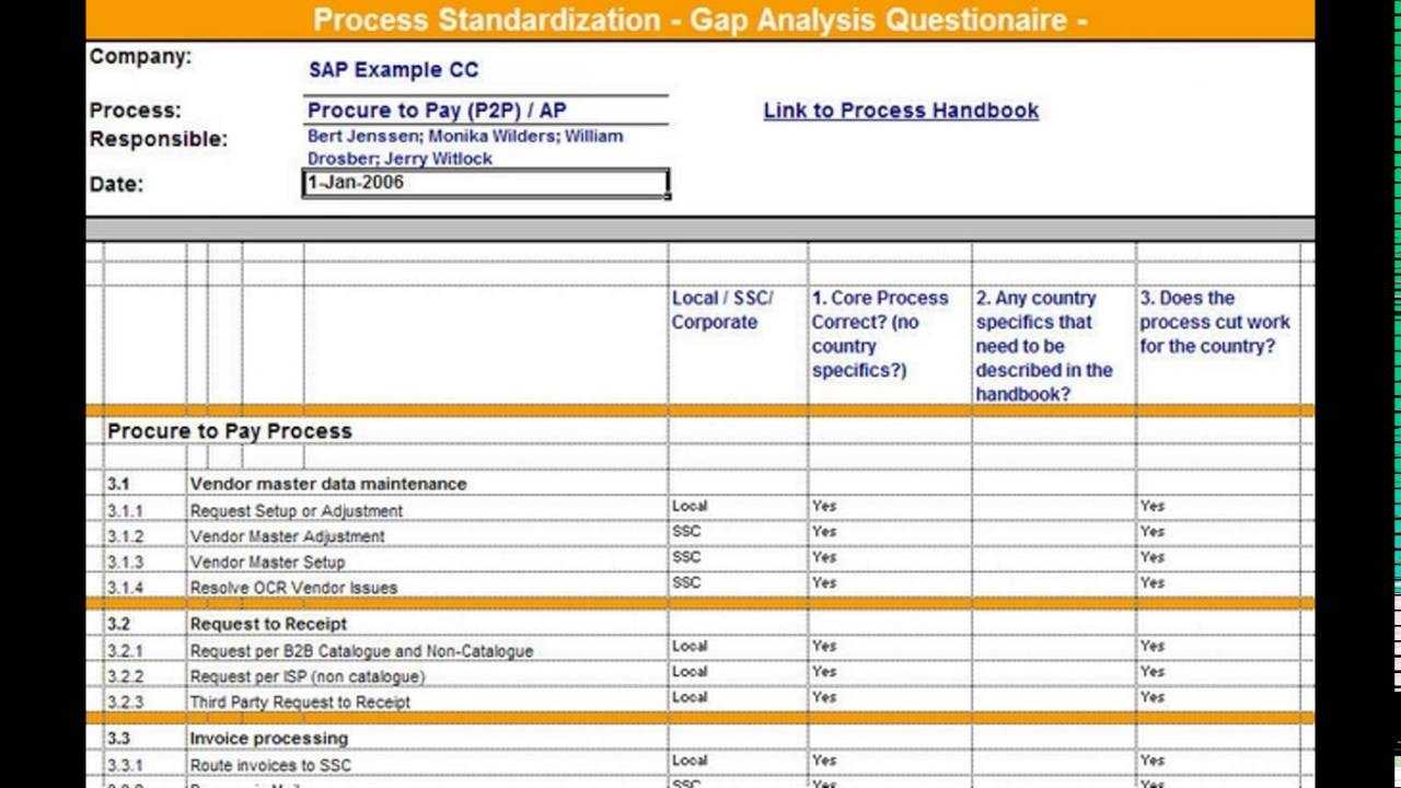 PM Simple Gap Analysis Template Excel Format YouTube