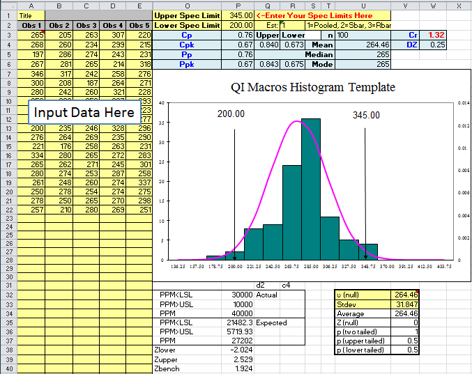 Histogram Template In Excel Excel Histogram Template