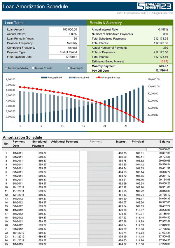 Loan Amortization Schedule Free For Excel