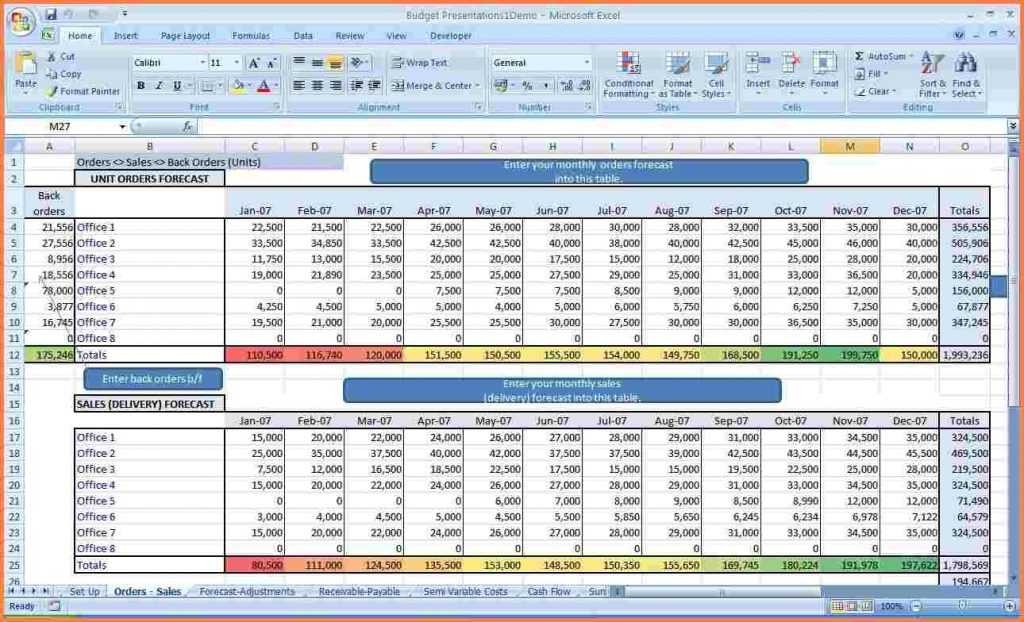 8 Budget Management Spreadsheet Excel Spreadsheets Group