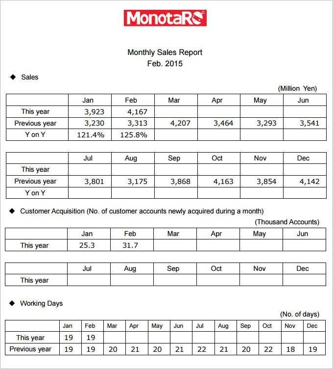 17 Monthly Sales Report Templates Word Excel PDF