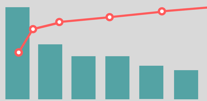 Excel Pareto Chart Template Free Excel Chart Template