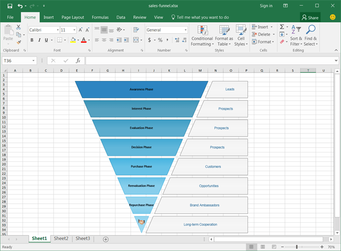 Sales Funnel Templates For Excel Word And PowerPoint