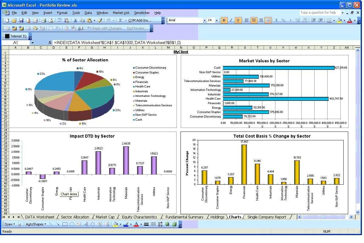 Management Report Strategies Like The Pros Sales Report