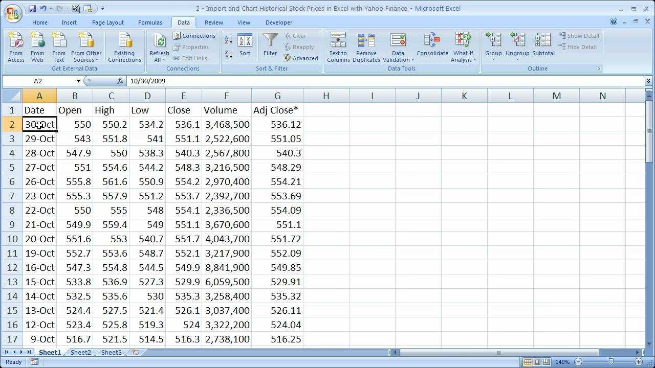 Finance In Excel 2 Import And Chart Historical Stock