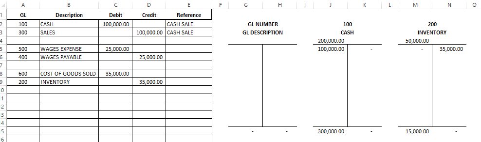 T Account Template HowtoExcel