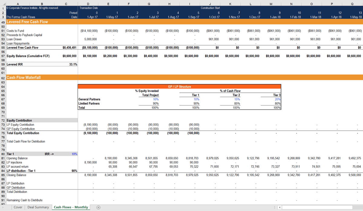 Real Estate Excel Financial Model Template CFI Marketplace
