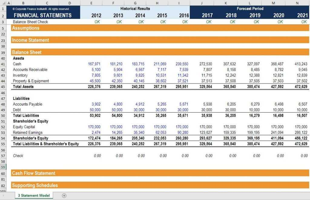 Financial Model Template Package 12 Models DCF LBO M A