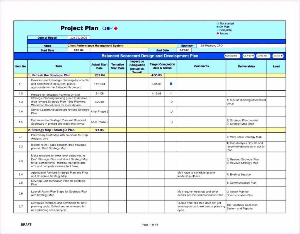 7 Fit Gap Analysis Template Excel Excel Templates