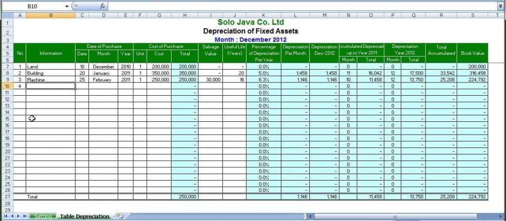 Straight Line Depreciation System By Excel YouTube
