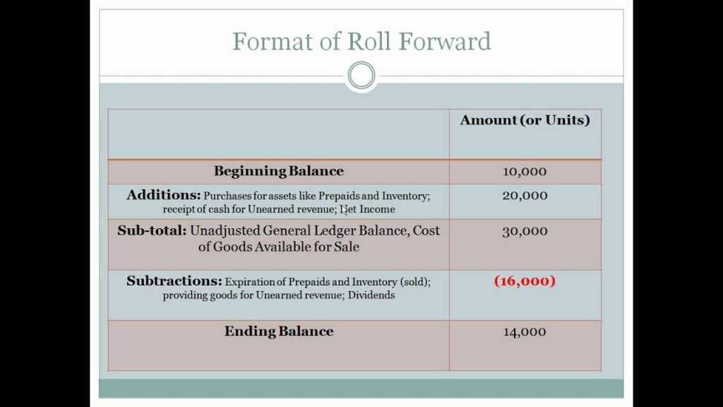 Account Analysis Template Accounting Roll Forward YouTube