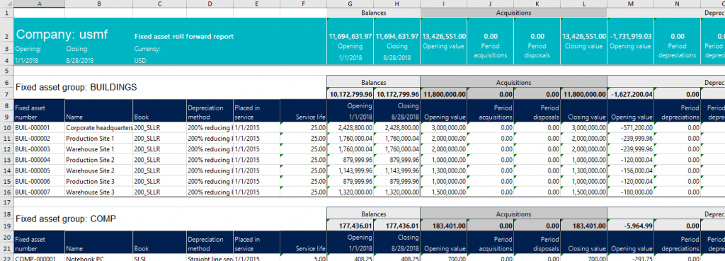 Getting The Fixed Asset Roll Forward Report Into D365FO
