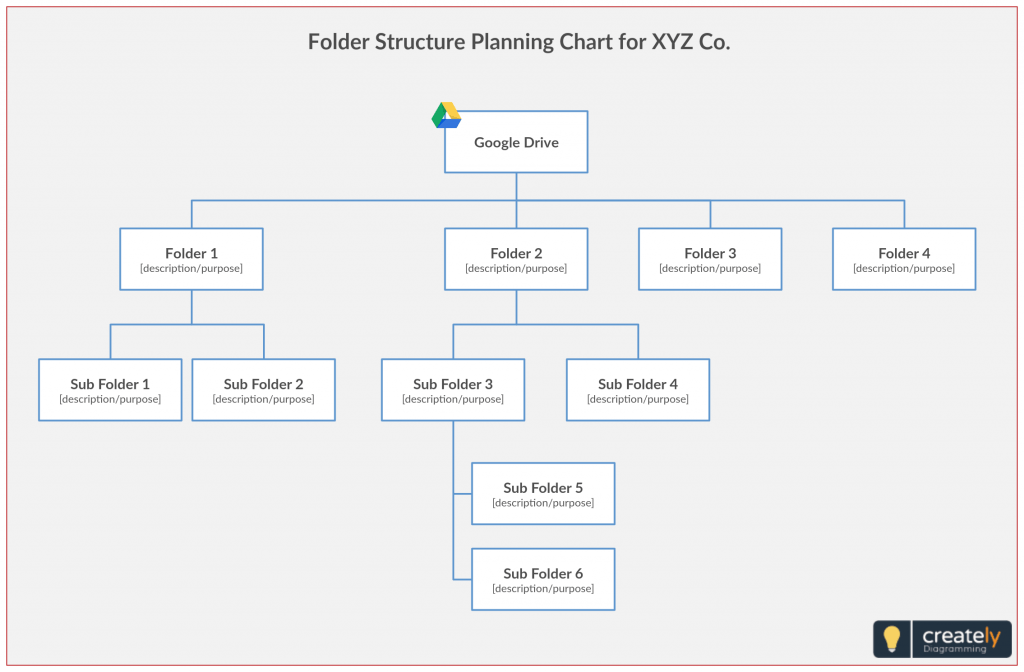 Google Drive Folder Structure Template Is The Way Google
