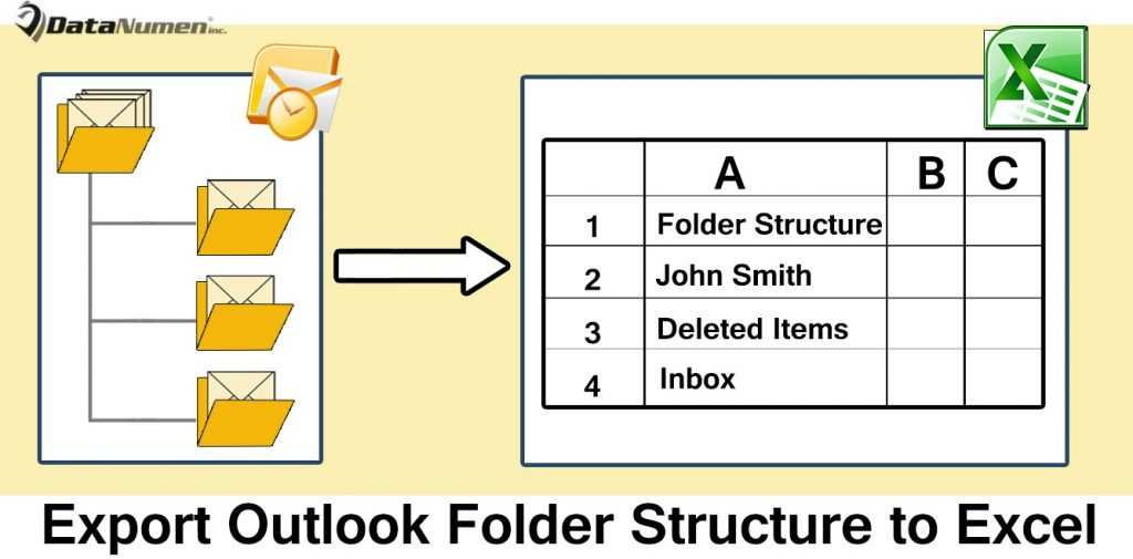 How To Export The Folder Structure Of Your Outlook File To