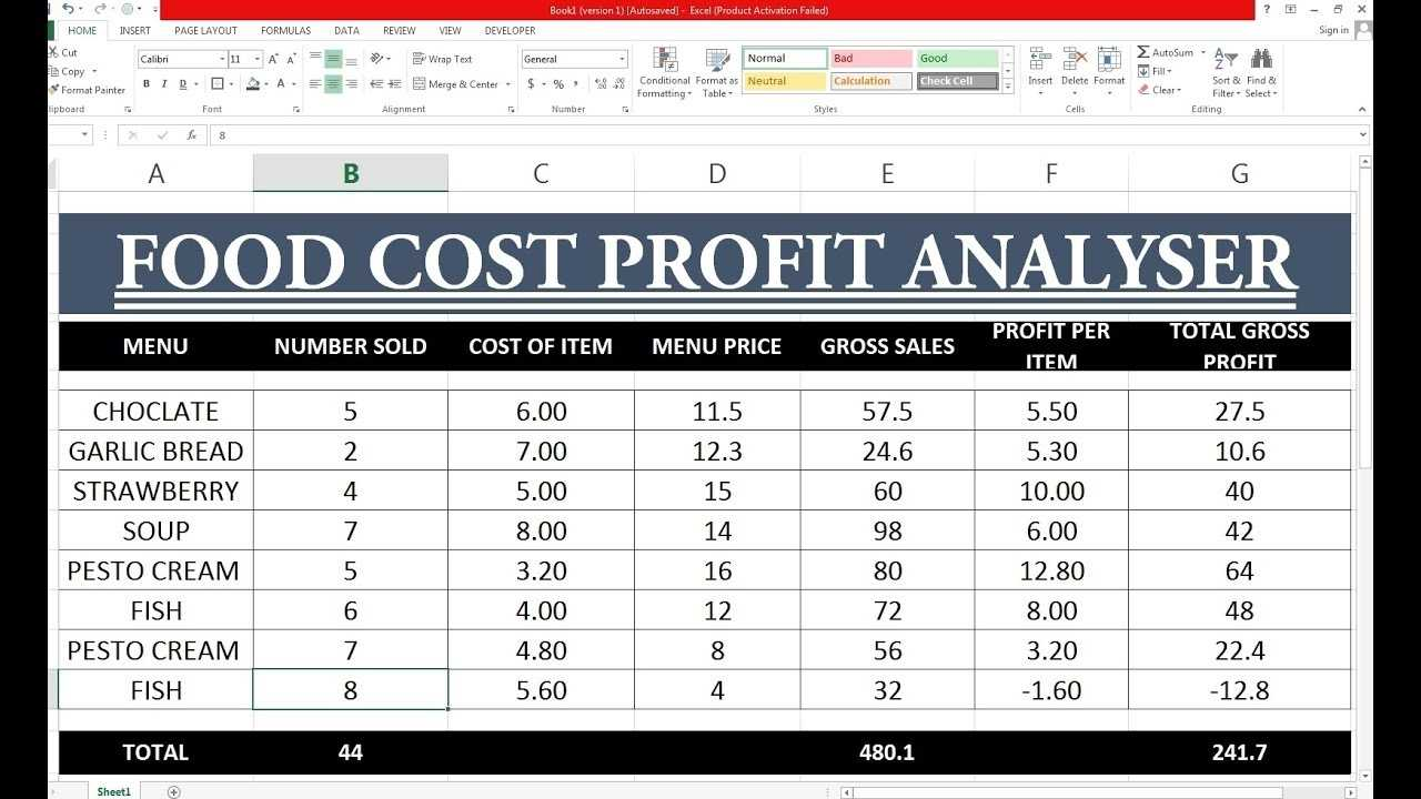 159 How To Make Food Cost Profit Sheet In Excel Hindi