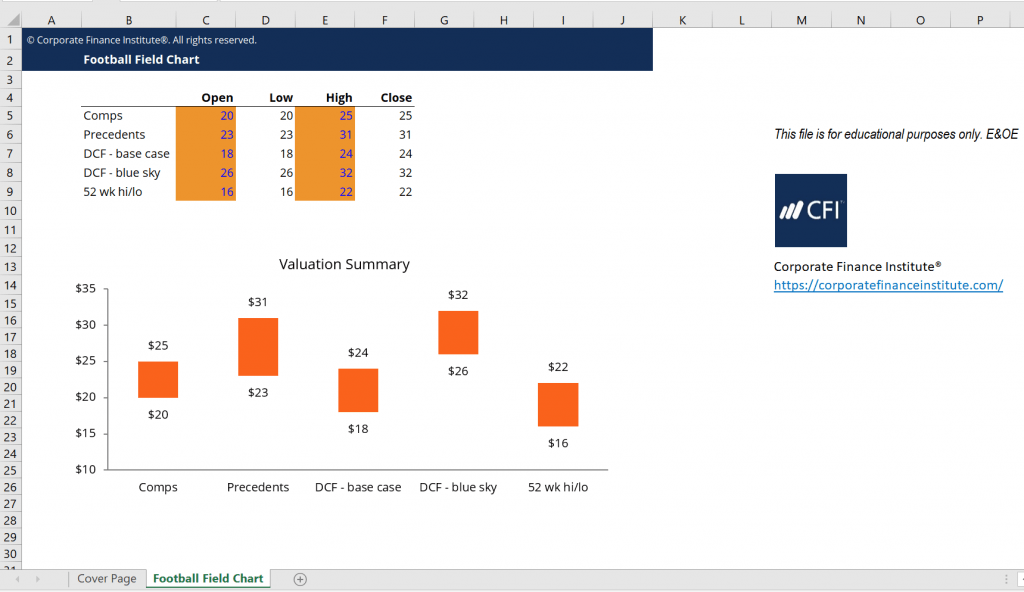 Football Field Chart Excel Template Marketplace Free