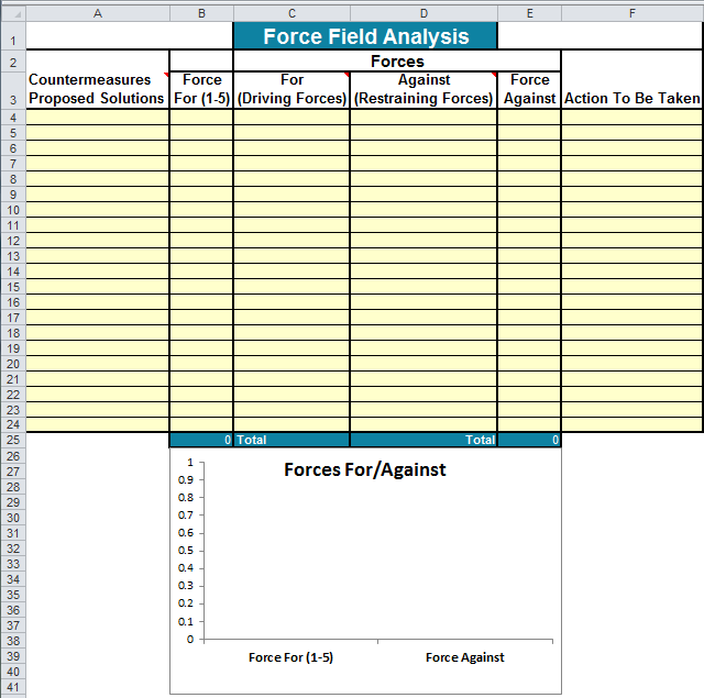 Force Field Analysis Template In Excel