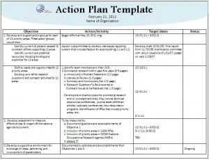 Top 6 Free Action Plan Templates Word Excel Templates