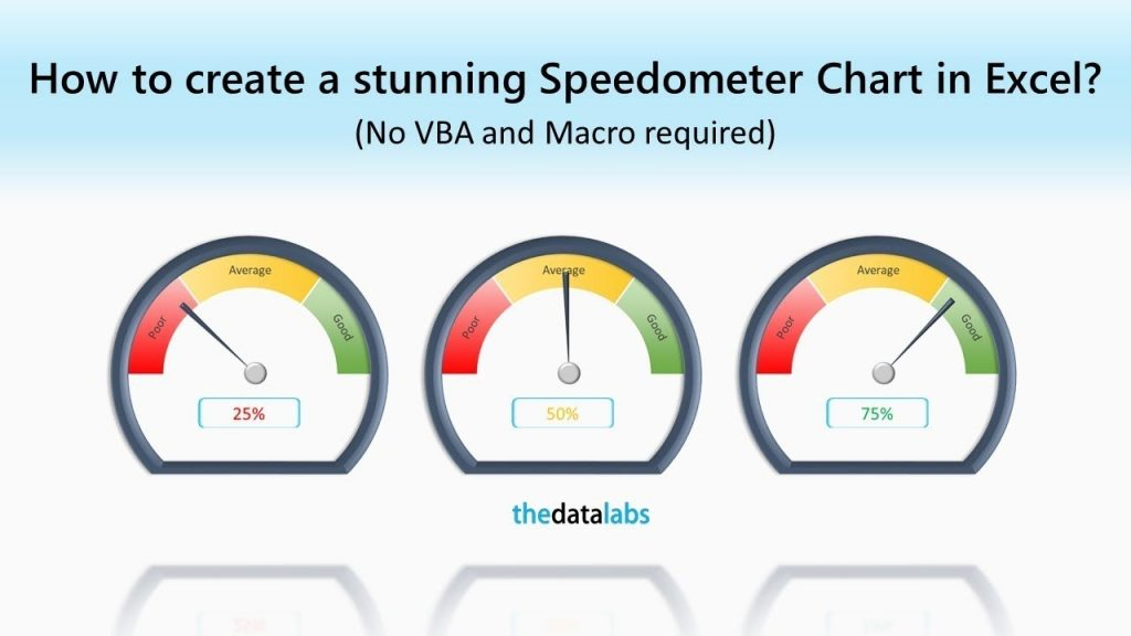 How To Create 3D Speedometer Chart In Excel YouTube