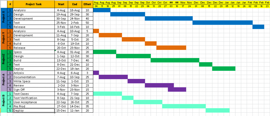 Project Timeline Template Excel Download Free Project