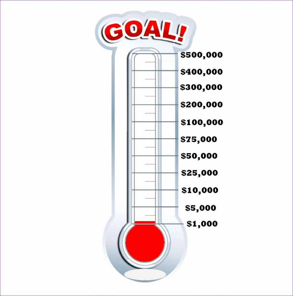 9 Fundraising Thermometer Template Excel Excel Templates