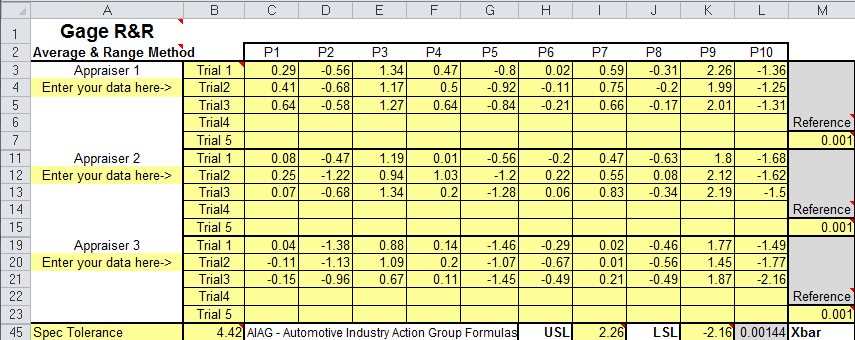 Gage R R Template In Excel Compatible With AIAG MSA 4th