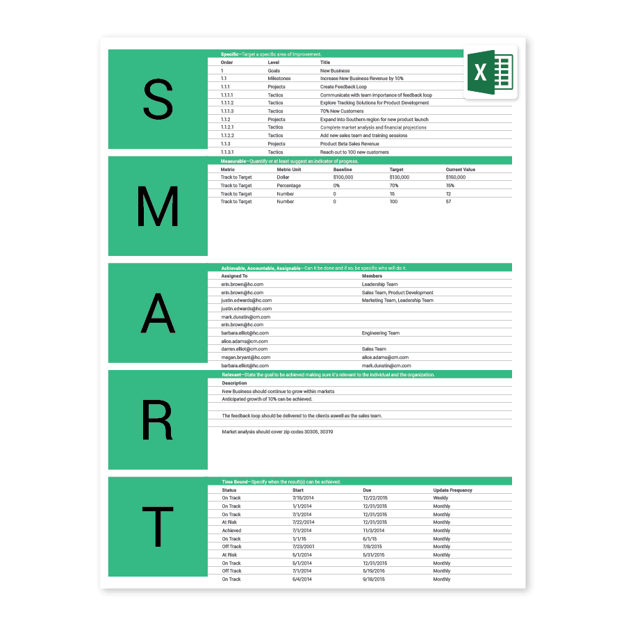 Free SMART Goals Excel Template AchieveIt