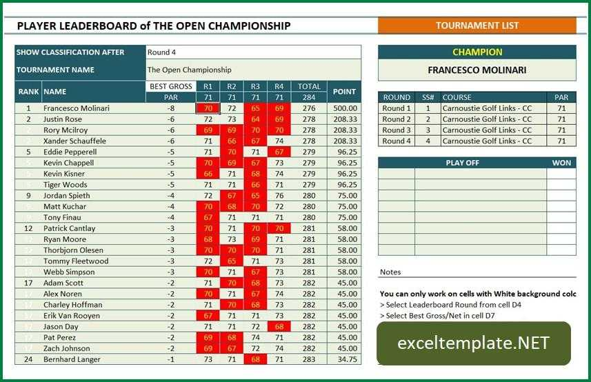 Golf Tournament Manager And Tracker Excel Templates
