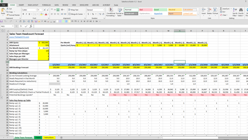 Sales Team Headcount Forecast Spreadsheet The SaaS CFO