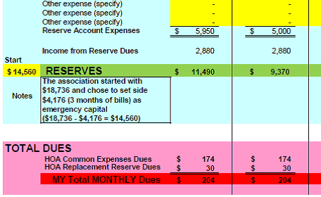 Cheap Reserve Study Excel Template With Sample PDF