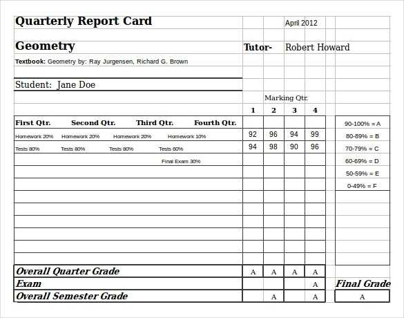 FREE 7 Sample Homeschool Report Card Templates In PDF
