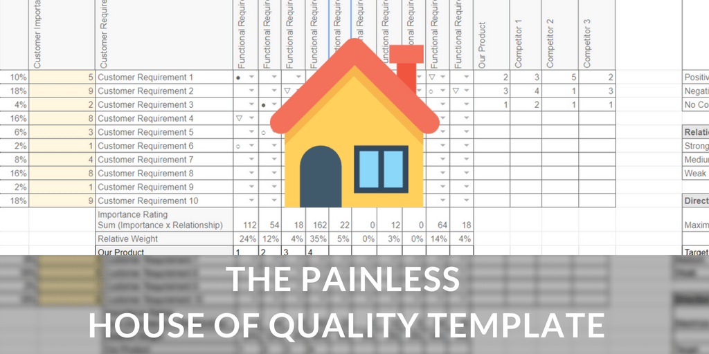 Free House Of Quality Template 2018 Google Spreadsheet