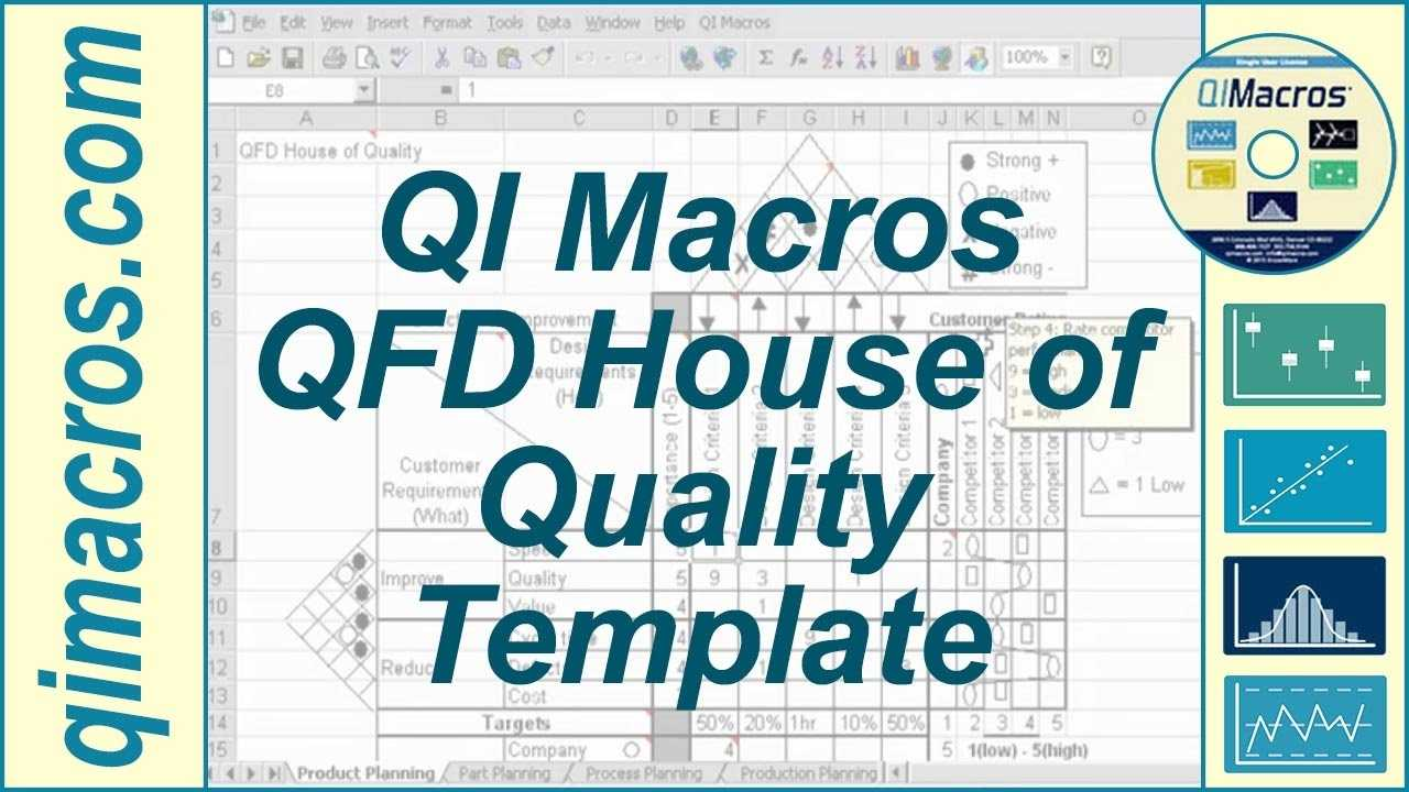 QFD House Of Quality Template In Excel YouTube