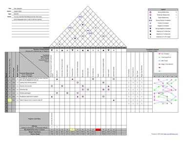 QFD Online Free House Of Quality QFD Templates For Excel