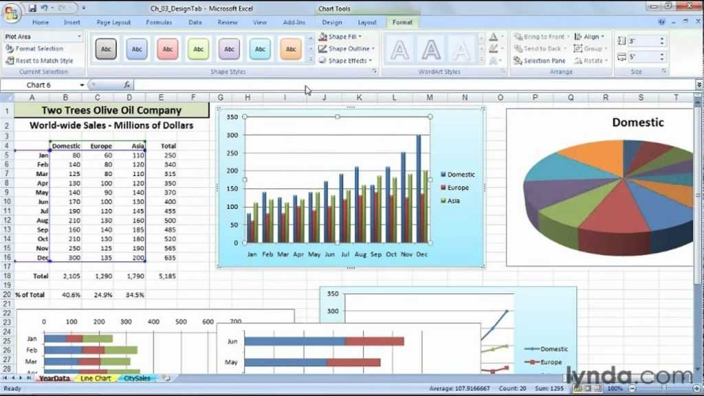 How To Create A Chart Template In Excel 2007 Lynda