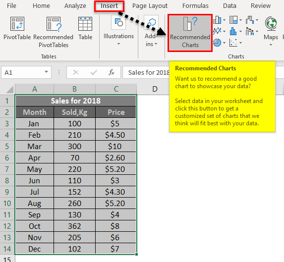 Chart Templates In Excel How To Create Chart Or Graph