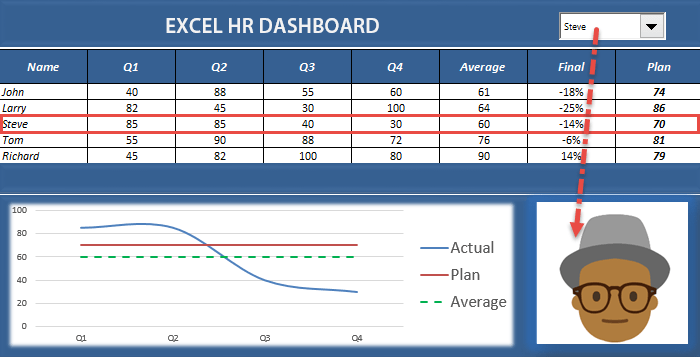 HR Analytics Dashboard Download Free Excel Templates