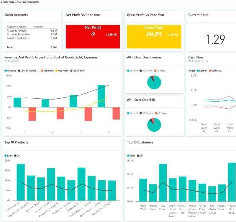 HR Reporting Dashboard Excel Template Excel124