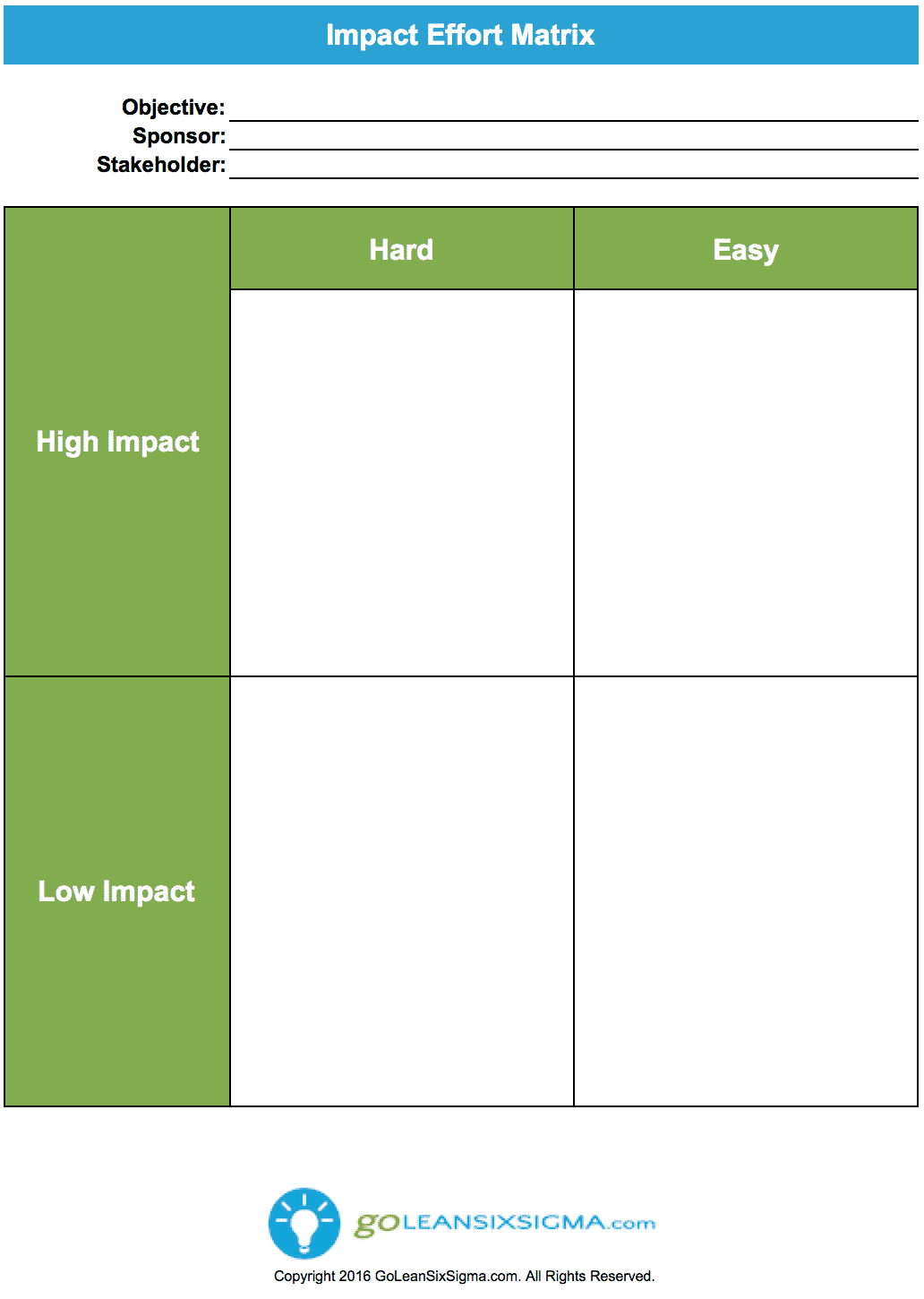 Impact Effort Matrix Template Example