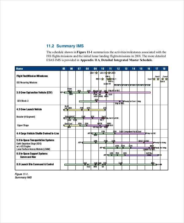 8 Master Schedule Template Free Word PDF Pages
