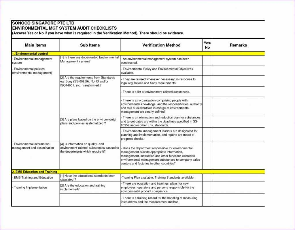 6 Audit Checklist Template Excel Excel Templates Excel